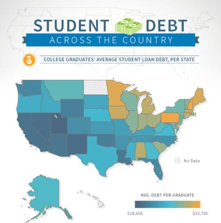 Deuda estudiantil en toda América