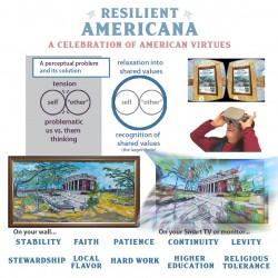 Resilient Americana: la galería de pintura de realidad virtual se centra en la unidad sostenida por valores compartidos