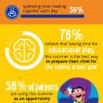 La mayoría de los padres están preocupados por el crecimiento educativo de sus hijos en el encierro (video)